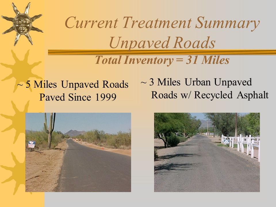 Current Treatment Summary Unpaved Roads Total Inventory = 31 Miles ~ 5 Miles Unpaved Roads Paved Since 1999 ~ 3 Miles Urban Unpaved Roads w/ Recycled Asphalt