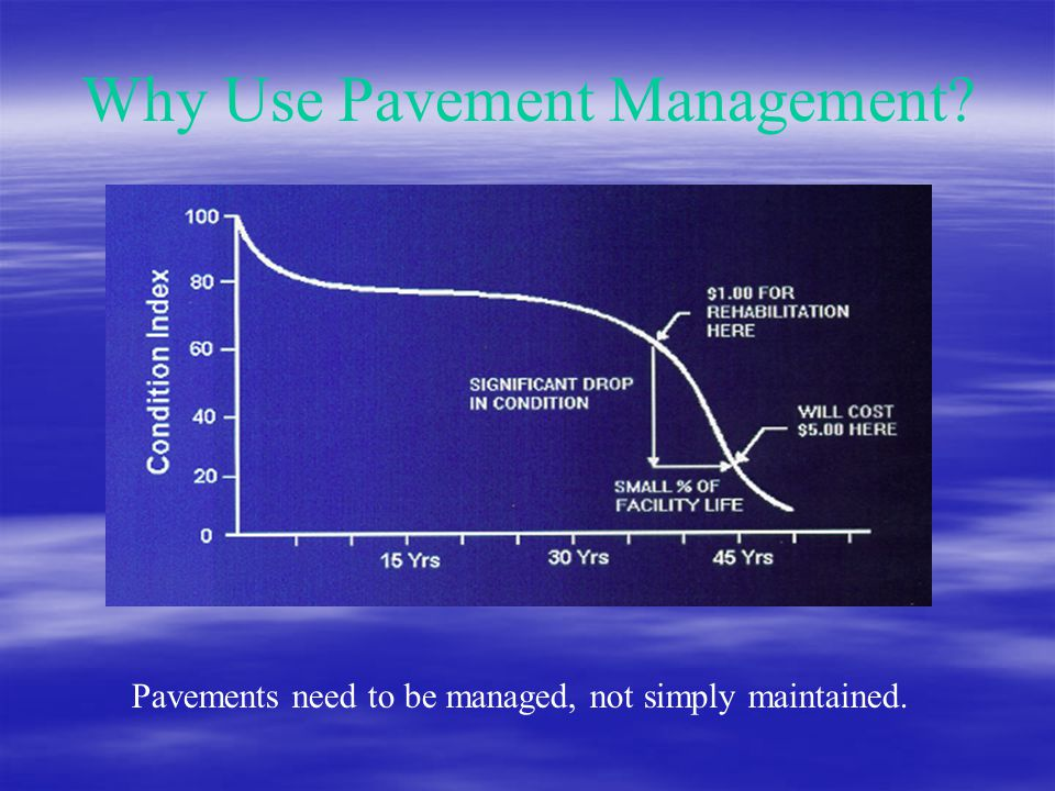 Pavements need to be managed, not simply maintained. Why Use Pavement Management