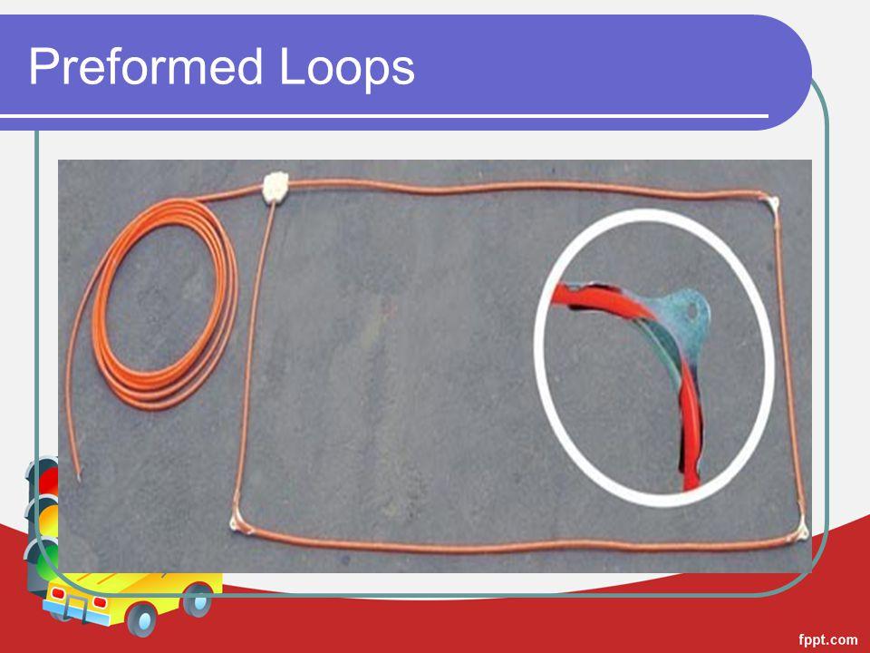 Preformed Loops