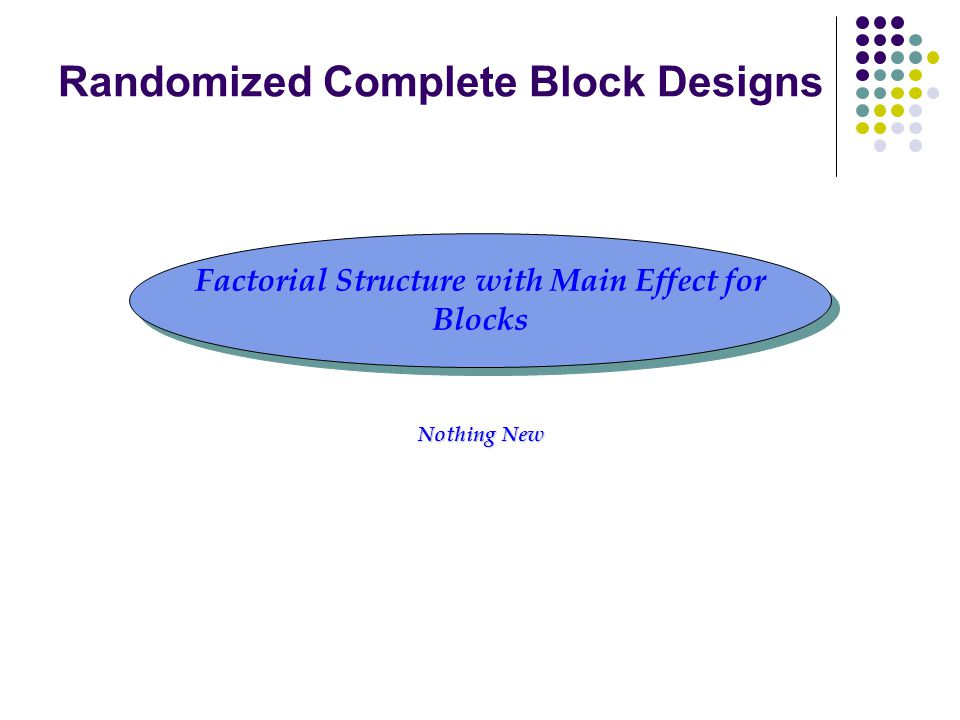 Randomized Complete Block Designs Factorial Structure with Main Effect for Blocks Factorial Structure with Main Effect for Blocks Nothing New
