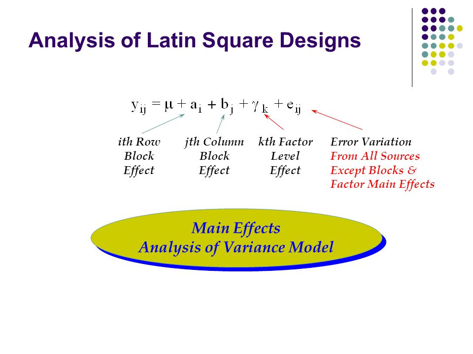 Analysis of Latin Square Designs ith Row Block Effect Error Variation From All Sources Except Blocks & Factor Main Effects jth Column Block Effect kth Factor Level Effect Main Effects Analysis of Variance Model Main Effects Analysis of Variance Model