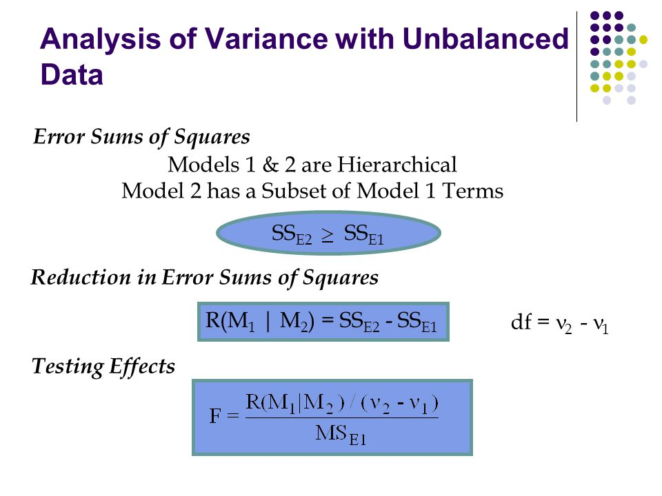 Analysis of Variance with Unbalanced Data Reduction in Error Sums of Squares R(M 1 | M 2 ) = SS E2 - SS E1 Error Sums of Squares Models 1 & 2 are Hierarchical Model 2 has a Subset of Model 1 Terms SS E2 SS E1 Testing Effects df = 2 - 1