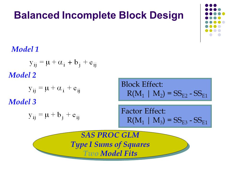 Balanced Incomplete Block Design Model 1 Model 2 Model 3 Block Effect: R(M 1 | M 2 ) = SS E2 - SS E1 Factor Effect: R(M 1 | M 3 ) = SS E3 - SS E1 SAS PROC GLM Type I Sums of Squares Two Model Fits SAS PROC GLM Type I Sums of Squares Two Model Fits