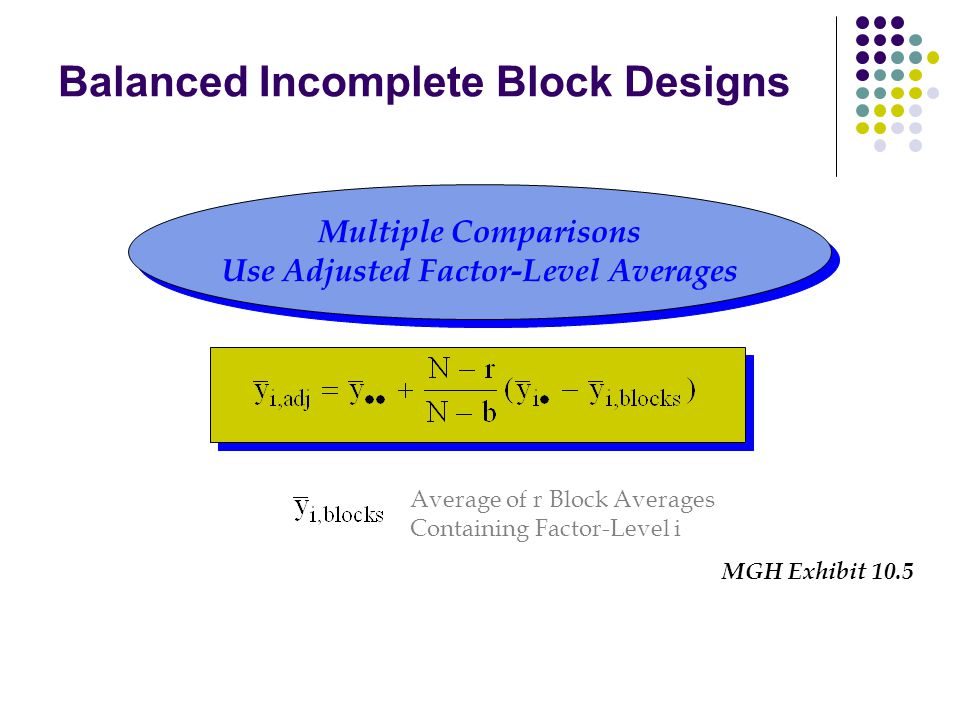 Balanced Incomplete Block Designs Multiple Comparisons Use Adjusted Factor-Level Averages Multiple Comparisons Use Adjusted Factor-Level Averages Average of r Block Averages Containing Factor-Level i MGH Exhibit 10.5