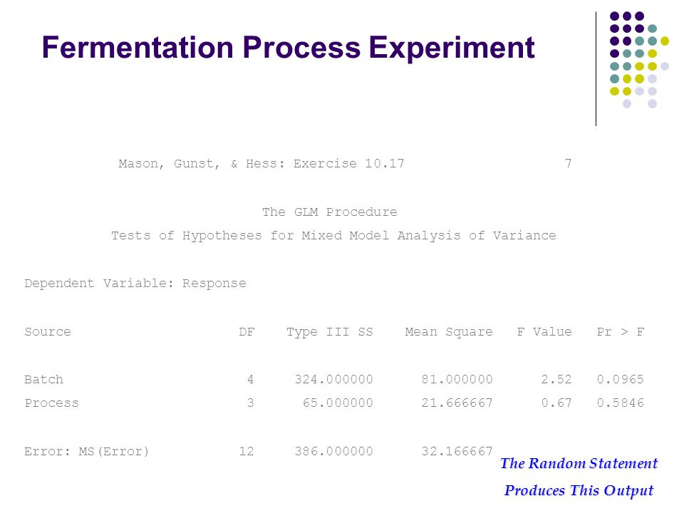 Fermentation Process Experiment Mason, Gunst, & Hess: Exercise 10.17 7 The GLM Procedure Tests of Hypotheses for Mixed Model Analysis of Variance Dependent Variable: Response Source DF Type III SS Mean Square F Value Pr > F Batch 4 324.000000 81.000000 2.52 0.0965 Process 3 65.000000 21.666667 0.67 0.5846 Error: MS(Error) 12 386.000000 32.166667 The Random Statement Produces This Output