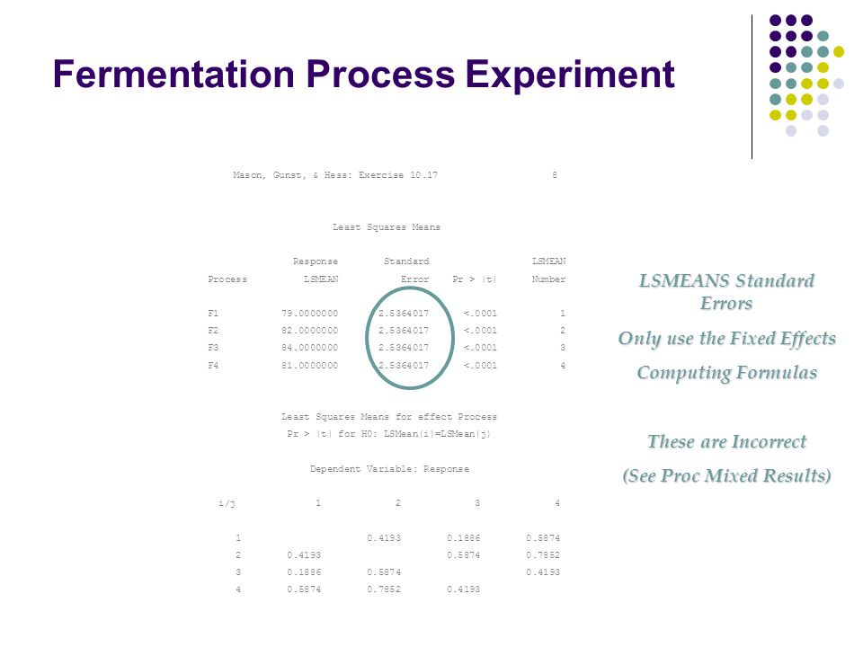Fermentation Process Experiment Mason, Gunst, & Hess: Exercise 10.17 8 Least Squares Means Response Standard LSMEAN Process LSMEAN Error Pr > |t| Number F1 79.0000000 2.5364017 <.0001 1 F2 82.0000000 2.5364017 <.0001 2 F3 84.0000000 2.5364017 <.0001 3 F4 81.0000000 2.5364017 <.0001 4 Least Squares Means for effect Process Pr > |t| for H0: LSMean(i)=LSMean(j) Dependent Variable: Response i/j 1 2 3 4 1 0.4193 0.1886 0.5874 2 0.4193 0.5874 0.7852 3 0.1886 0.5874 0.4193 4 0.5874 0.7852 0.4193 LSMEANS Standard Errors Only use the Fixed Effects Computing Formulas These are Incorrect (See Proc Mixed Results)