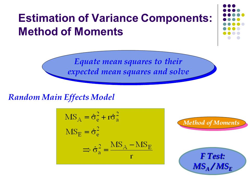 Estimation of Variance Components: Method of Moments Equate mean squares to their expected mean squares and solve Equate mean squares to their expected mean squares and solve Random Main Effects Model Method of Moments F Test: MS A / MS E