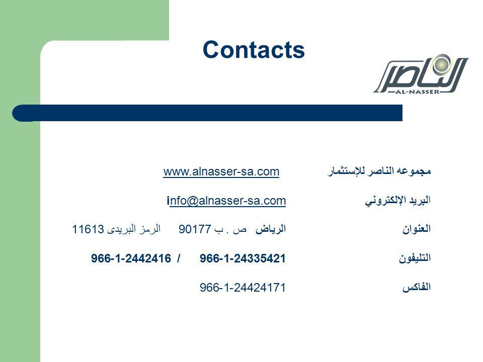 Contacts مجموعه الناصر للإستثمار www.alnasser-sa.comwww.alnasser-sa.com البريد الإلكترونيinfo@alnasser-sa.comnfo@alnasser-sa.com العنوان الرياض ص.