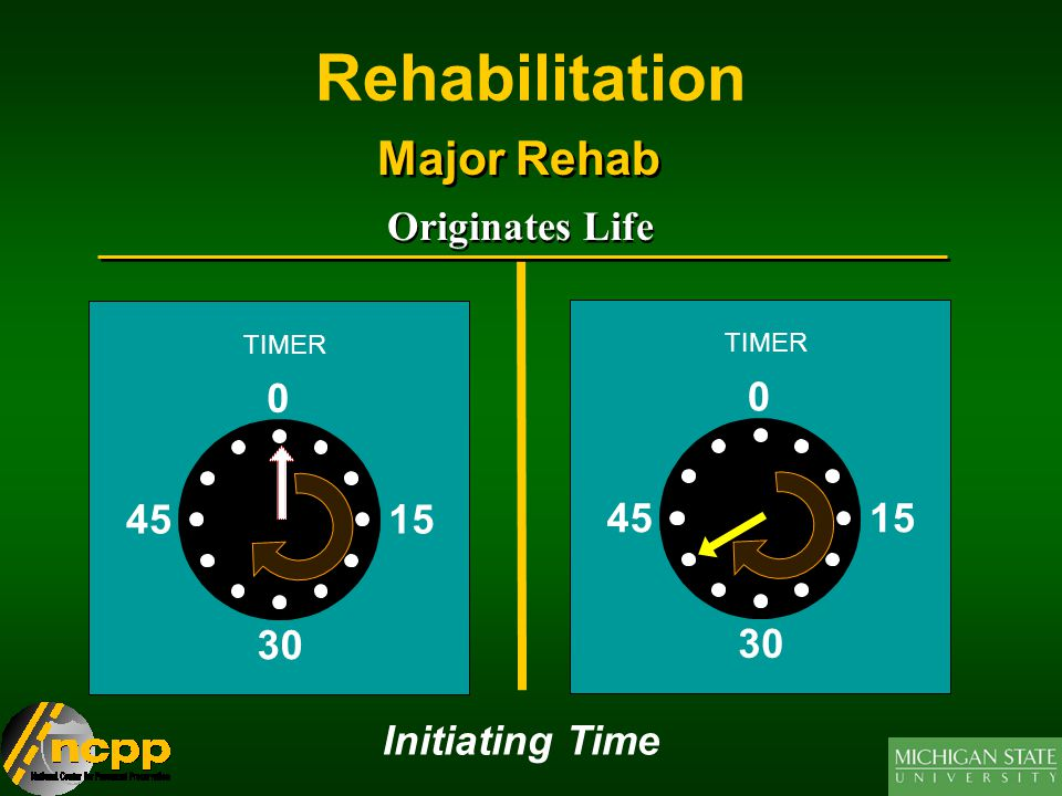 Rehabilitation Major Rehab Originates Life 1545 0 30 TIMER 1545 0 30 TIMER Initiating Time