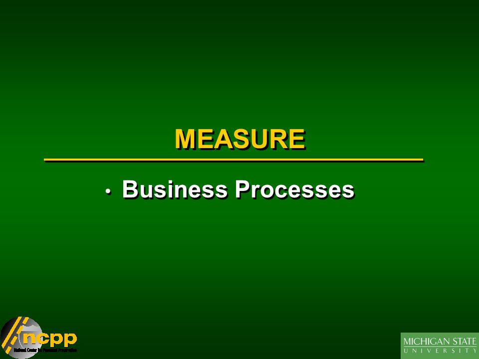 MEASURE Business Processes