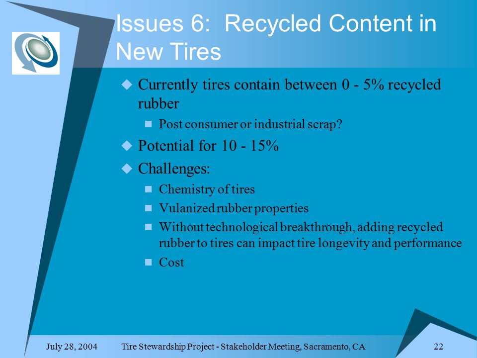 July 28, 2004Tire Stewardship Project - Stakeholder Meeting, Sacramento, CA 22 Issues 6: Recycled Content in New Tires  Currently tires contain between 0 - 5% recycled rubber Post consumer or industrial scrap.