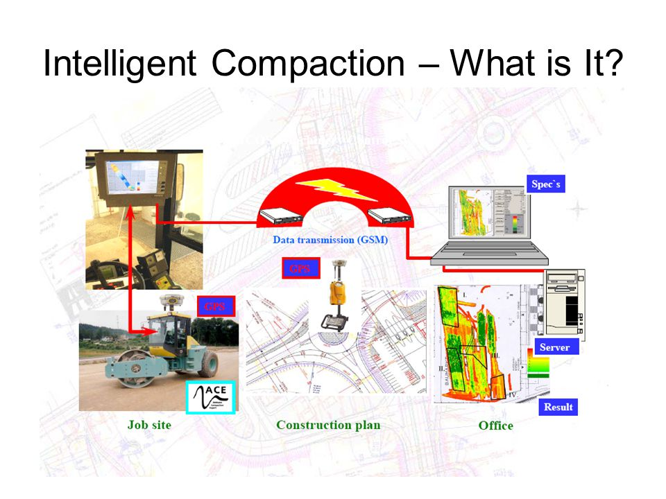 Intelligent Compaction – What is It 9