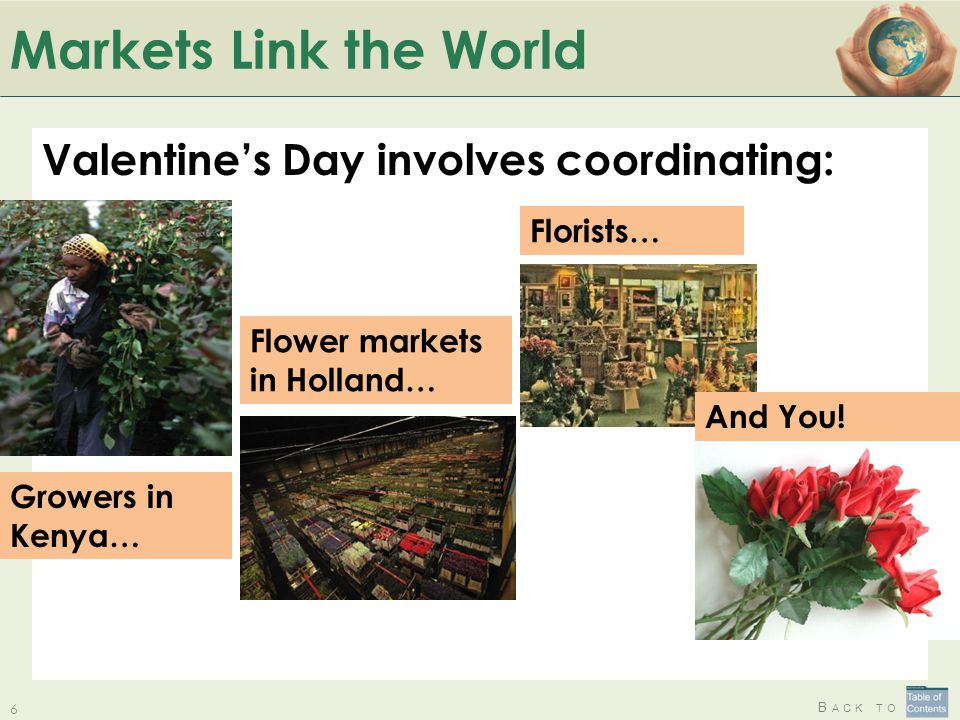 B ACK TO Markets Link to Each Other Giving this one gift to a significant other requires the cooperative effort of millions Video: I, Pencil – http://www.youtube.com/watch?v=d6vjrzUplWU What economists find amazing is that this immense cooperation is voluntary and undirected Spontaneous order 7