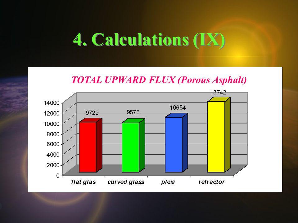 4. Calculations (IX) TOTAL UPWARD FLUX (Porous Asphalt)
