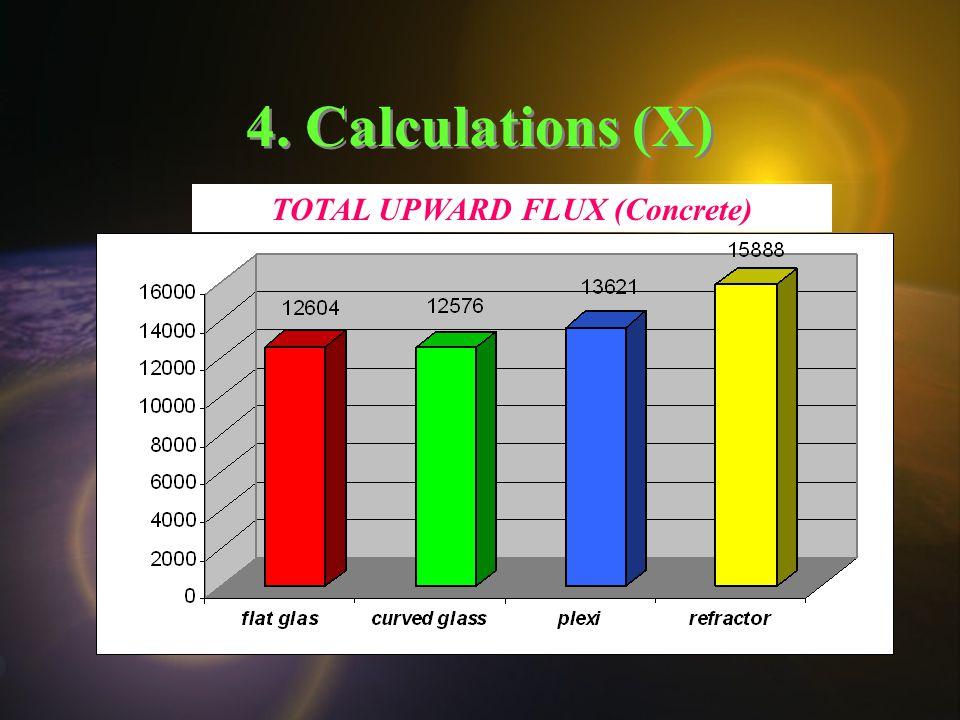 4. Calculations (X) TOTAL UPWARD FLUX (Concrete)