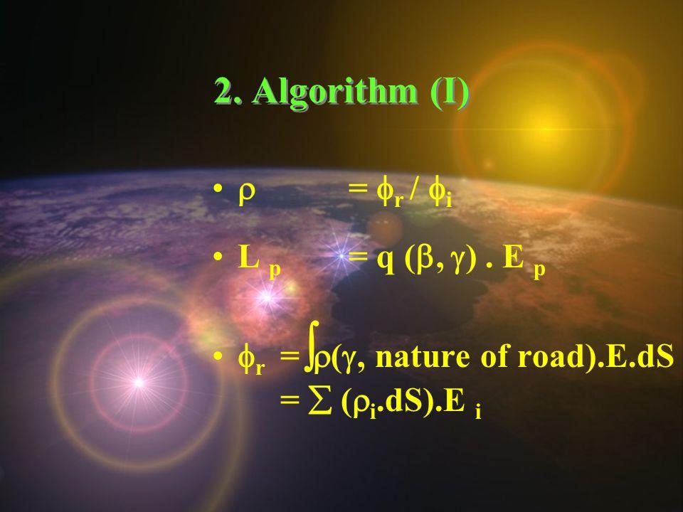 2. Algorithm (I)  =  r /  i L p = q ( ,  ).