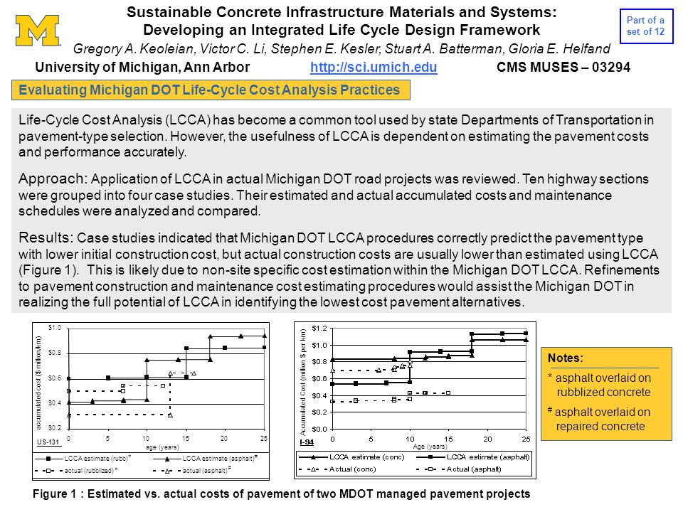 Life-Cycle Cost Analysis (LCCA) has become a common tool used by state Departments of Transportation in pavement-type selection.