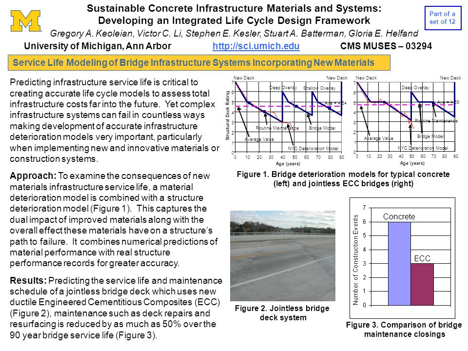 Predicting infrastructure service life is critical to creating accurate life cycle models to assess total infrastructure costs far into the future.