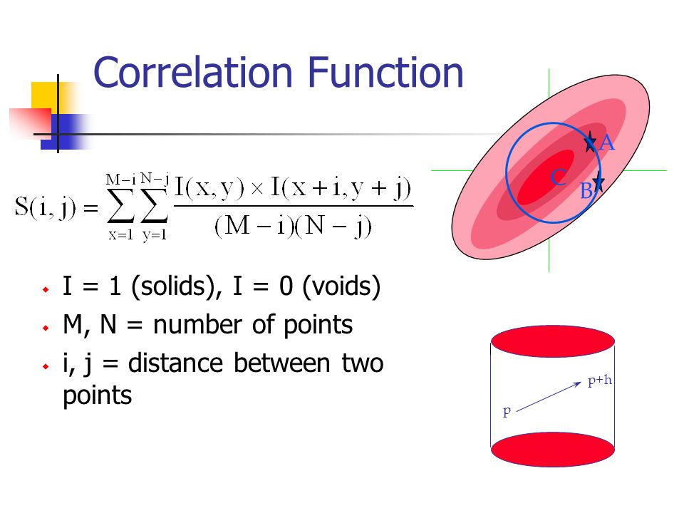 Correlation Function A B C  I = 1 (solids), I = 0 (voids)  M, N = number of points  i, j = distance between two points p p+h
