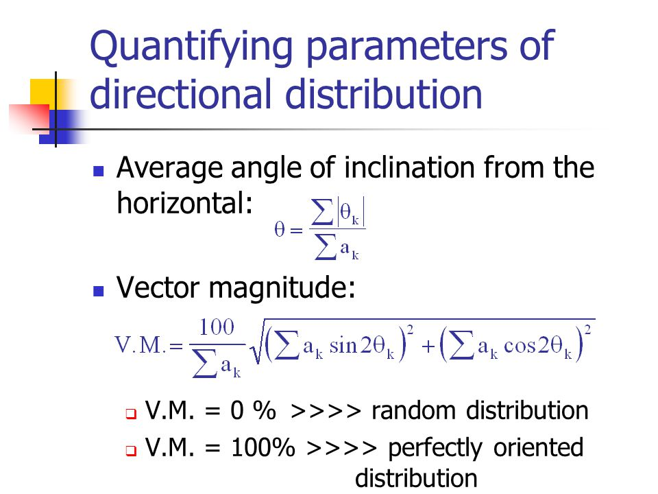 Quantifying parameters of directional distribution Average angle of inclination from the horizontal: Vector magnitude: q V.M.