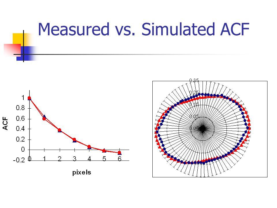 Measured vs. Simulated ACF