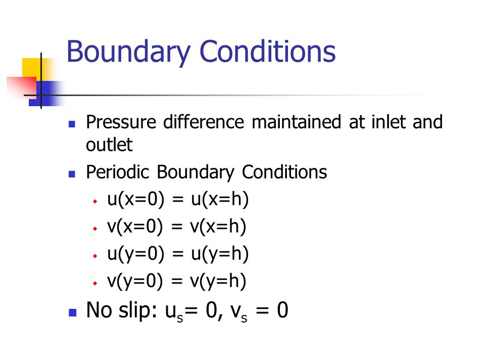 Pressure difference maintained at inlet and outlet Periodic Boundary Conditions  u(x=0) = u(x=h)  v(x=0) = v(x=h)  u(y=0) = u(y=h)  v(y=0) = v(y=h) No slip: u s = 0, v s = 0