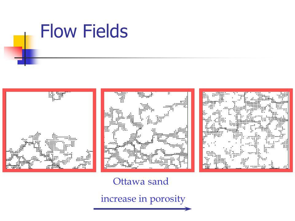 increase in porosity Ottawa sand