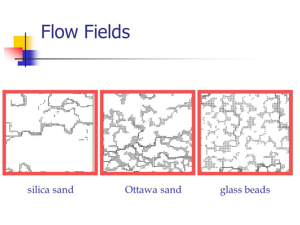 Flow Fields silica sandOttawa sandglass beads