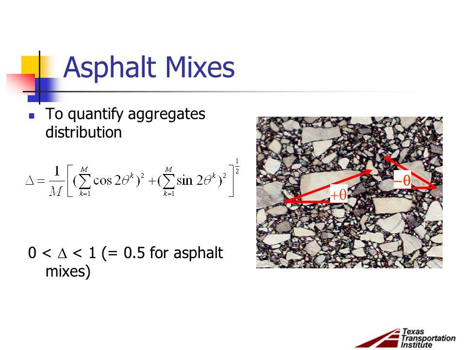 Asphalt Mixes To quantify aggregates distribution 0 <  < 1 (= 0.5 for asphalt mixes)  