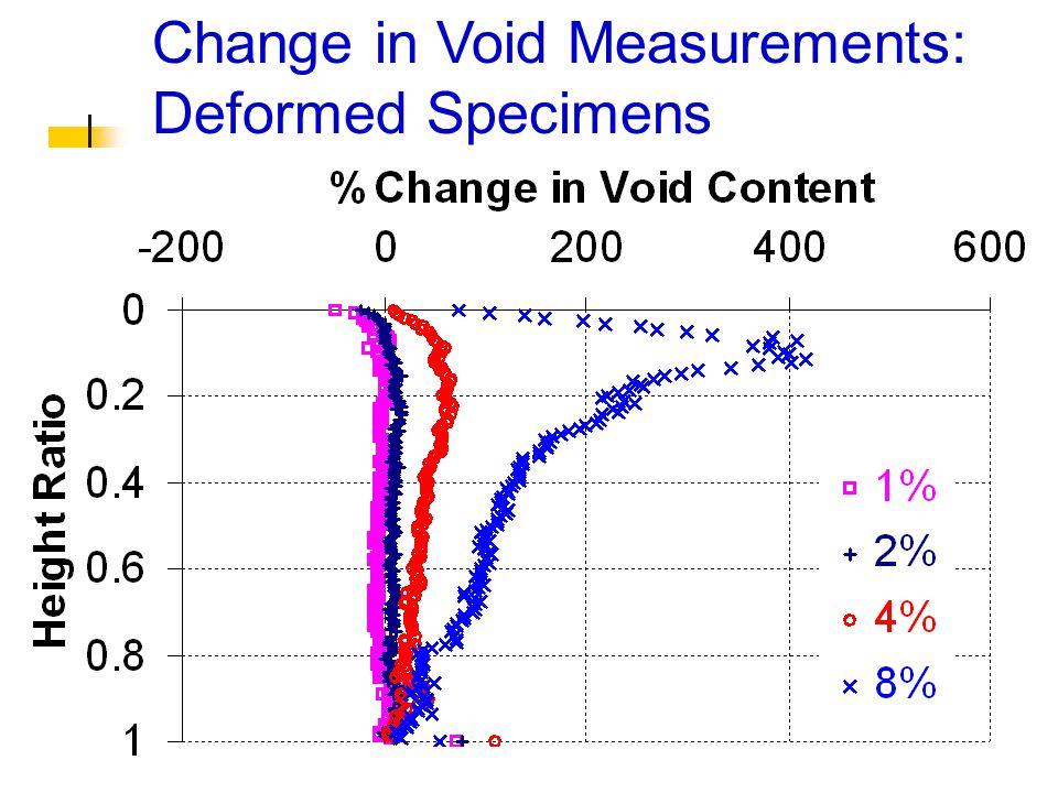 Change in Void Measurements: Deformed Specimens