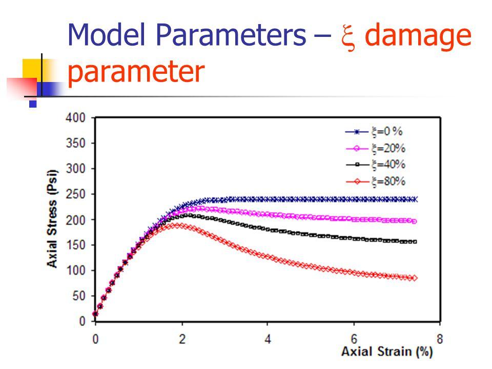 Model Parameters –  damage parameter