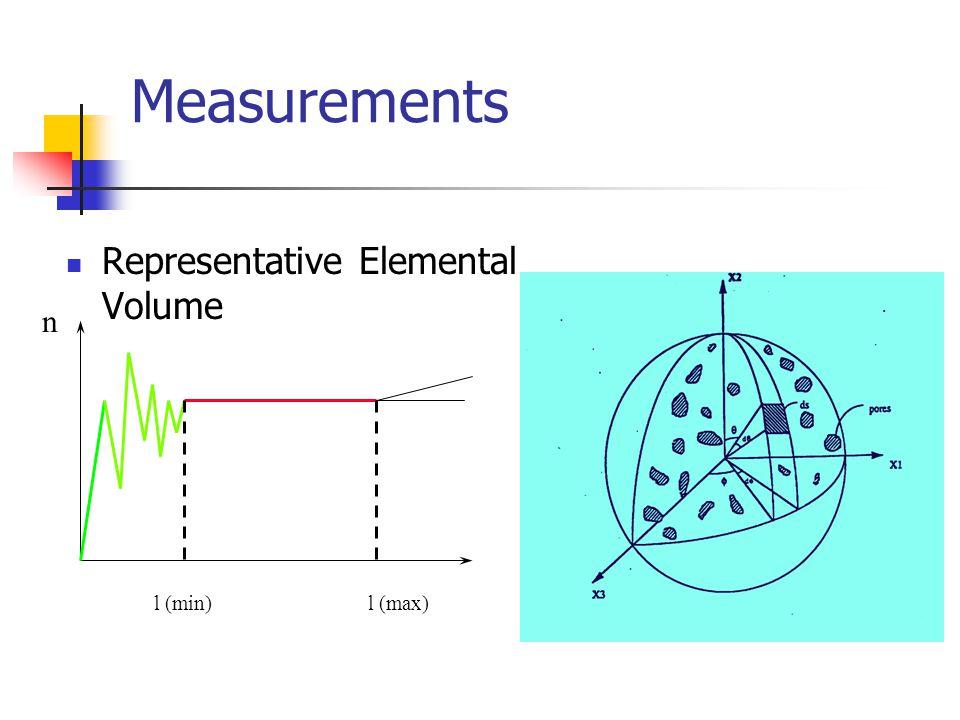 Model Parameters –  friction parameter
