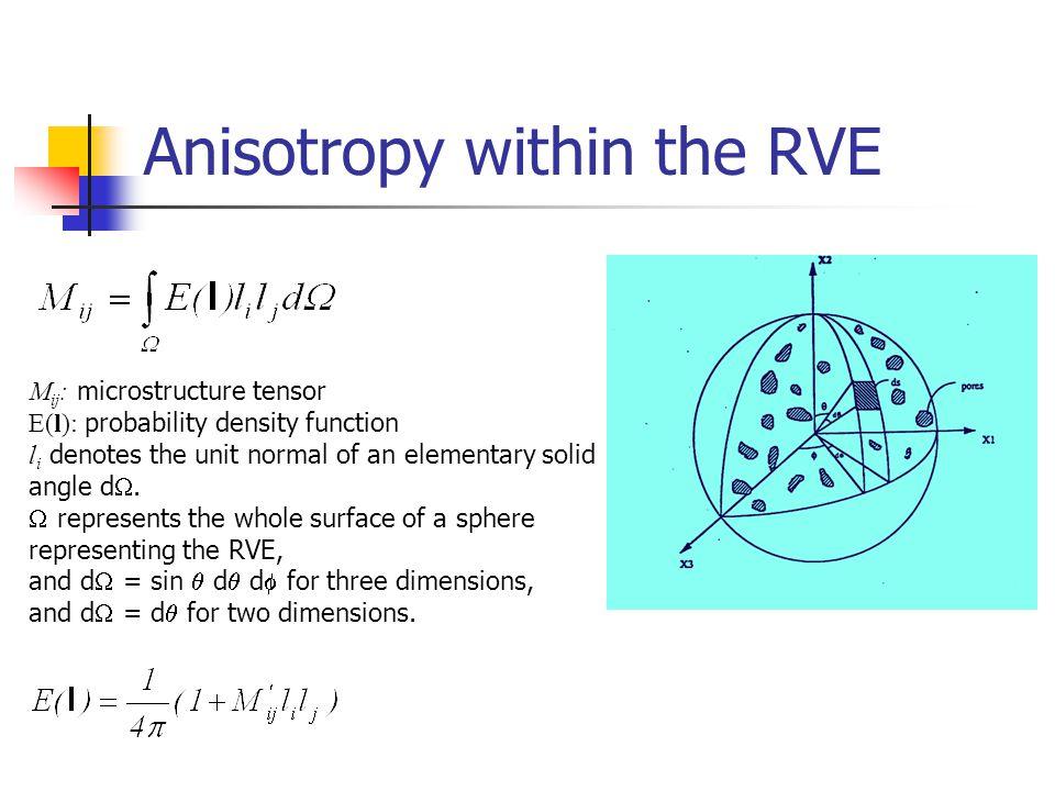 Mathematical Formulation of Directional Distribution Kanatani (1984, 1985)