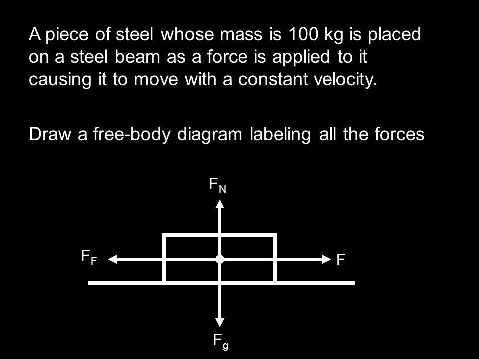 A piece of steel whose mass is 100 kg is placed on a steel beam as a force is applied to it causing it to move with a constant velocity.