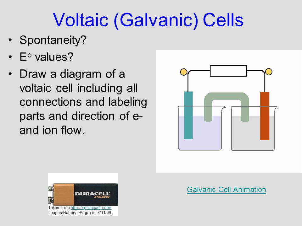 Voltaic (Galvanic) Cells Spontaneity. E o values.