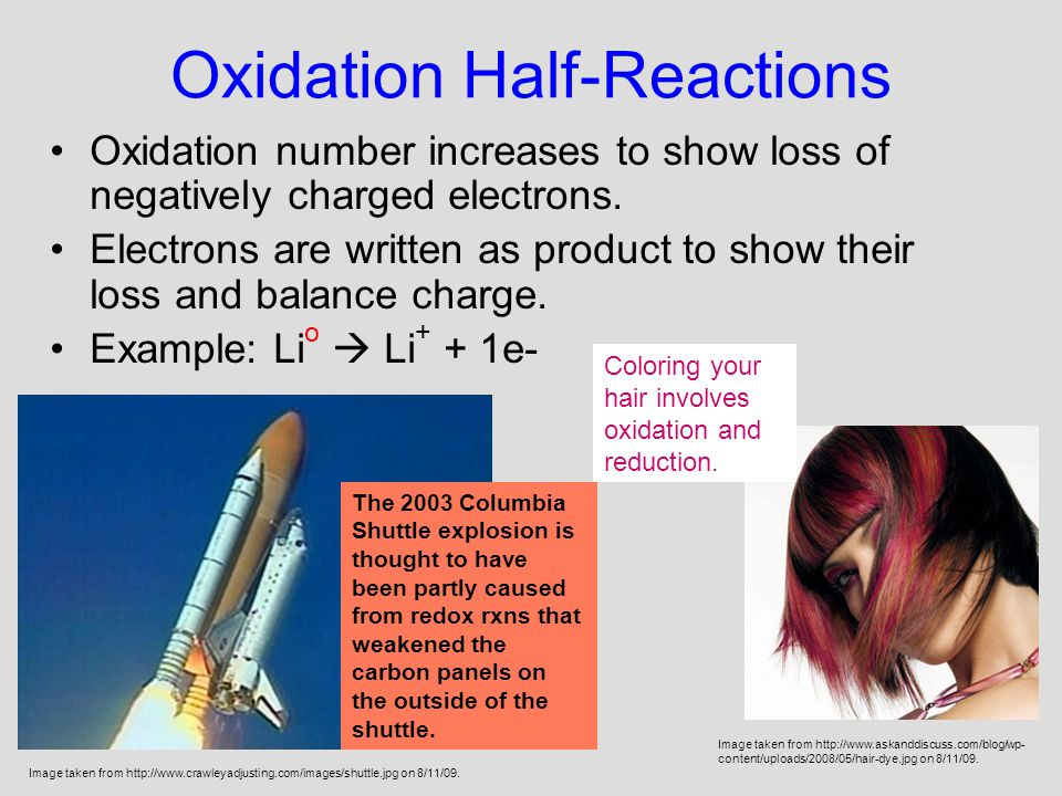 Oxidation Half-Reactions Oxidation number increases to show loss of negatively charged electrons.