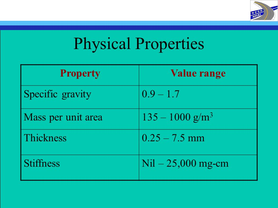 Physical Properties PropertyValue range Specific gravity0.9 – 1.7 Mass per unit area135 – 1000 g/m 3 Thickness0.25 – 7.5 mm StiffnessNil – 25,000 mg-c