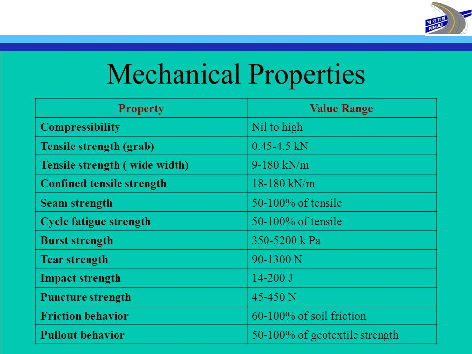 Mechanical Properties PropertyValue Range CompressibilityNil to high Tensile strength (grab)0.45-4.5 kN Tensile strength ( wide width)9-180 kN/m Confi