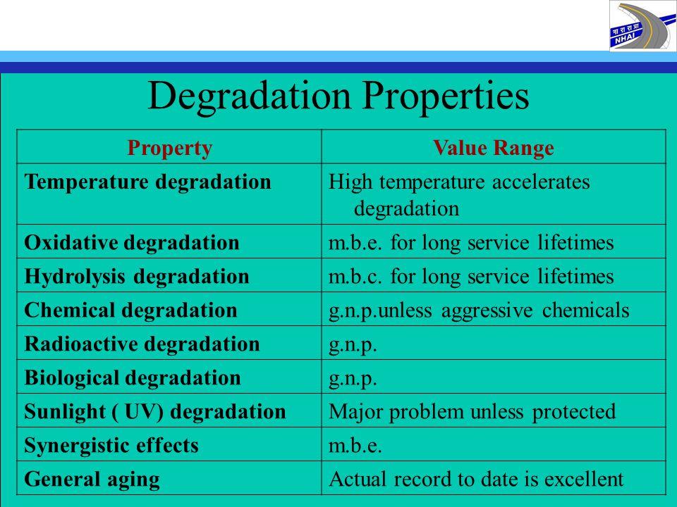 Degradation Properties PropertyValue Range Temperature degradationHigh temperature accelerates degradation Oxidative degradationm.b.e. for long servic