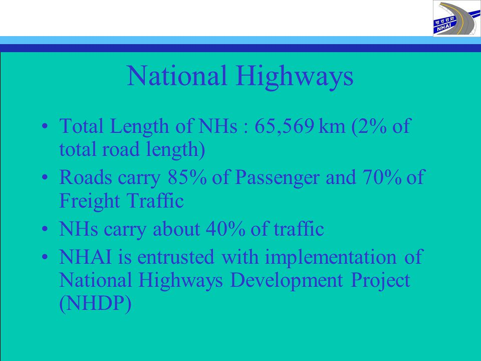National Highways Total Length of NHs : 65,569 km (2% of total road length) Roads carry 85% of Passenger and 70% of Freight Traffic NHs carry about 40