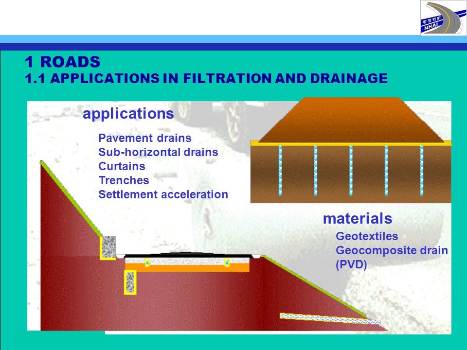1 ROADS 1.1 APPLICATIONS IN FILTRATION AND DRAINAGE Pavement drains Sub-horizontal drains Curtains Trenches Settlement acceleration applications mater