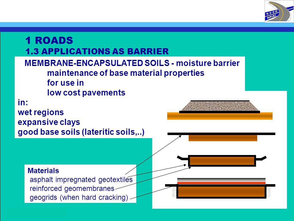 1 ROADS 1.3 APPLICATIONS AS BARRIER MEMBRANE-ENCAPSULATED SOILS - moisture barrier maintenance of base material properties for use in low cost pavemen