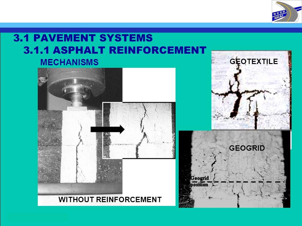 3.1 PAVEMENT SYSTEMS 3.1.1 ASPHALT REINFORCEMENT MECHANISMS GEOTEXTILE GEOGRID WITHOUT REINFORCEMENT