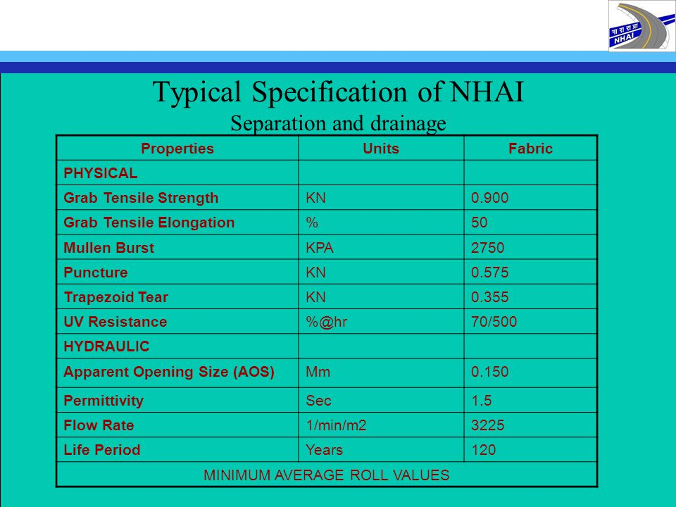 Typical Specification of NHAI Separation and drainage PropertiesUnitsFabric PHYSICAL Grab Tensile StrengthKN0.900 Grab Tensile Elongation%50 Mullen Bu