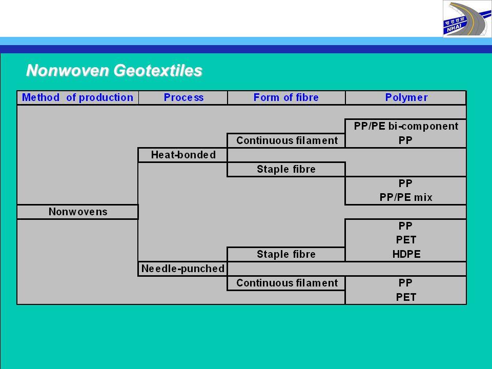 3.2 EMBANKMENTS OVER SOFT SOIL 3.2.1 Applications -basal reinforcement -piled embankments with basal reinforcement -reinforcement over areas prone to subsidence
