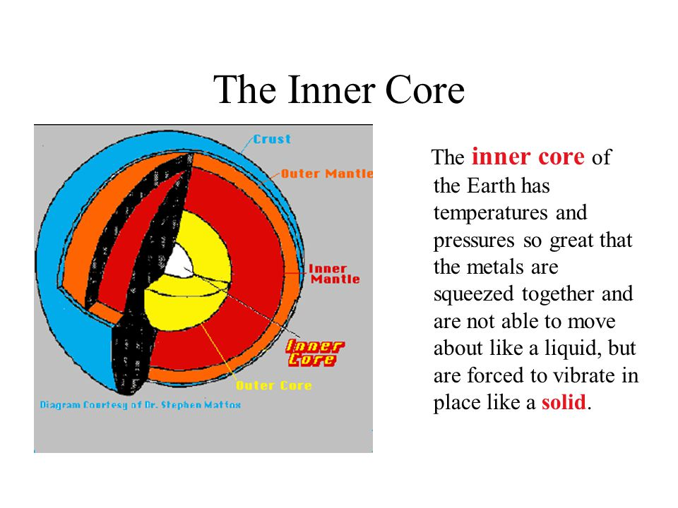 The Inner Core The inner core of the Earth has temperatures and pressures so great that the metals are squeezed together and are not able to move abou