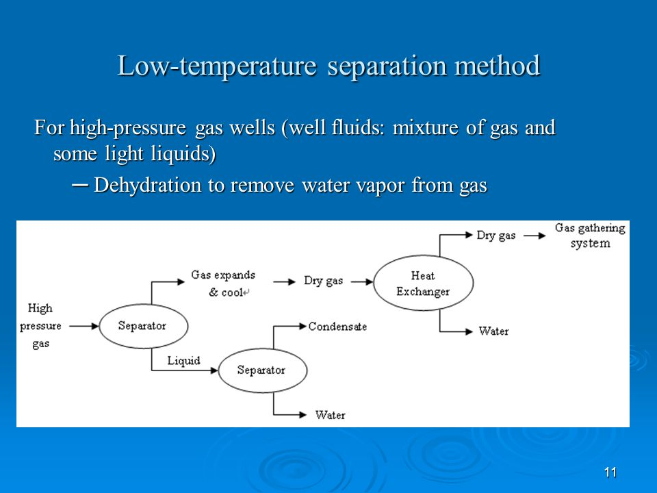 11 Low-temperature separation method For high-pressure gas wells (well fluids: mixture of gas and some light liquids) For high-pressure gas wells (well fluids: mixture of gas and some light liquids) ─ Dehydration to remove water vapor from gas ─ Dehydration to remove water vapor from gas