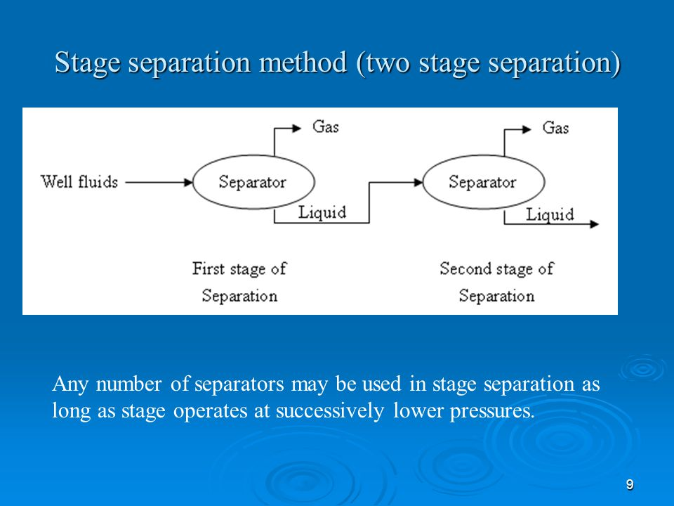 9 Stage separation method (two stage separation) Any number of separators may be used in stage separation as long as stage operates at successively lower pressures.