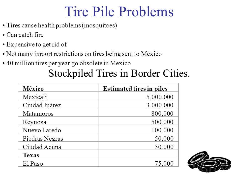 Tire Pile Problems Tires cause health problems (mosquitoes) Can catch fire Expensive to get rid of Not many import restrictions on tires being sent to Mexico 40 million tires per year go obsolete in Mexico MéxicoEstimated tires in piles Mexicali5,000,000 Ciudad Juárez3,000,000 Matamoros800,000 Reynosa 500,000 Nuevo Laredo 100,000 Piedras Negras 50,000 Ciudad Acuna 50,000 Texas El Paso 75,000 Stockpiled Tires in Border Cities.
