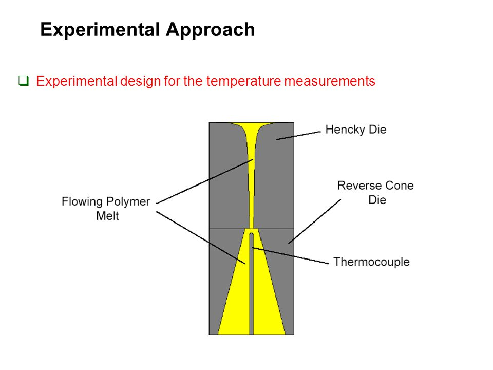 Experimental Approach  Experimental design for the temperature measurements
